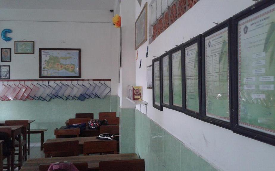 Kelas Representatif